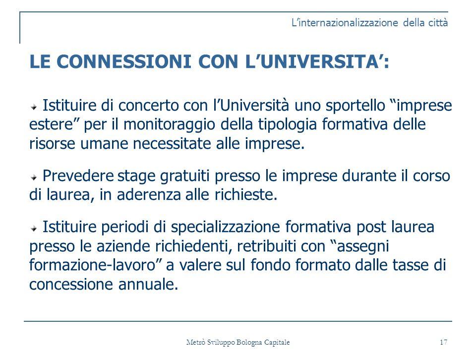 Metrò Sviluppo Bologna Capitale 17 Linternazionalizzazione della città LE CONNESSIONI CON LUNIVERSITA: Istituire di concerto con lUniversità uno sportello imprese estere per il monitoraggio della tipologia formativa delle risorse umane necessitate alle imprese.