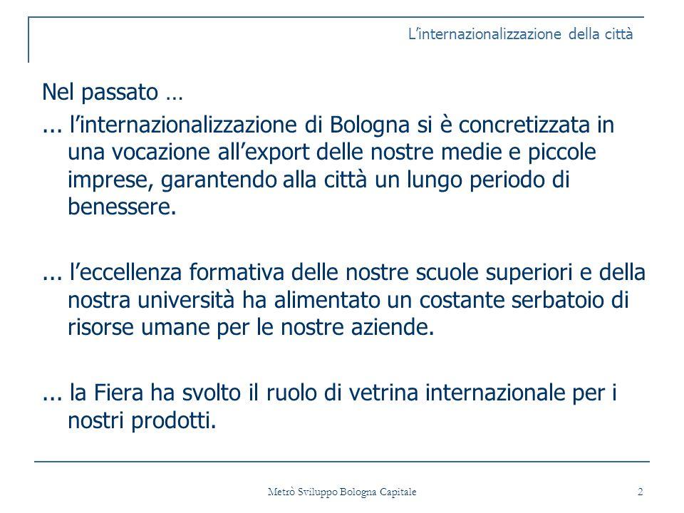 Metrò Sviluppo Bologna Capitale 23 Linternazionalizzazione della città Il disegno strategico di queste aree deve muoversi non solo entro una opportunità - che oggi è necessità - di sviluppo, ma anche entro una intuizione: devono essere riproposti brani di città, Città nella città.