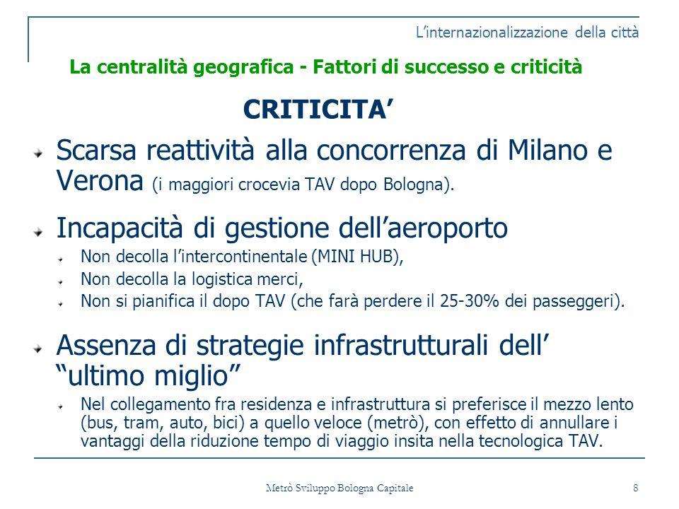 8 Scarsa reattività alla concorrenza di Milano e Verona (i maggiori crocevia TAV dopo Bologna).