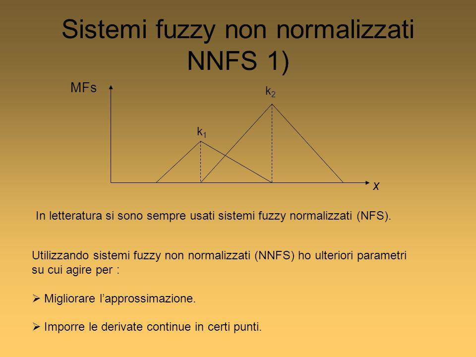 Sistemi fuzzy non normalizzati NNFS 1) In letteratura si sono sempre usati sistemi fuzzy normalizzati (NFS).