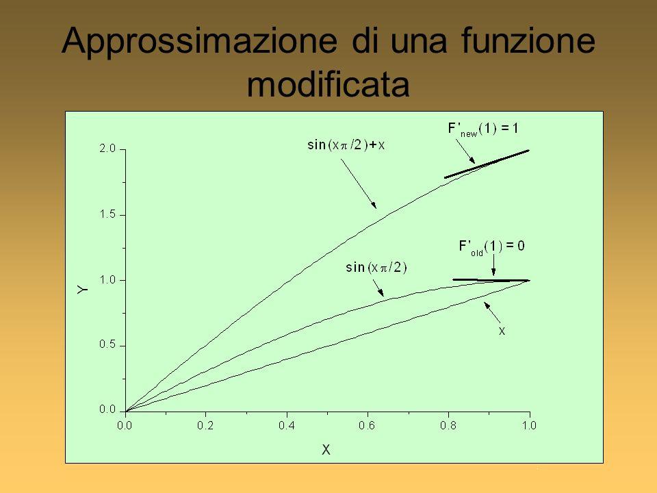 Approssimazione di una funzione modificata = =