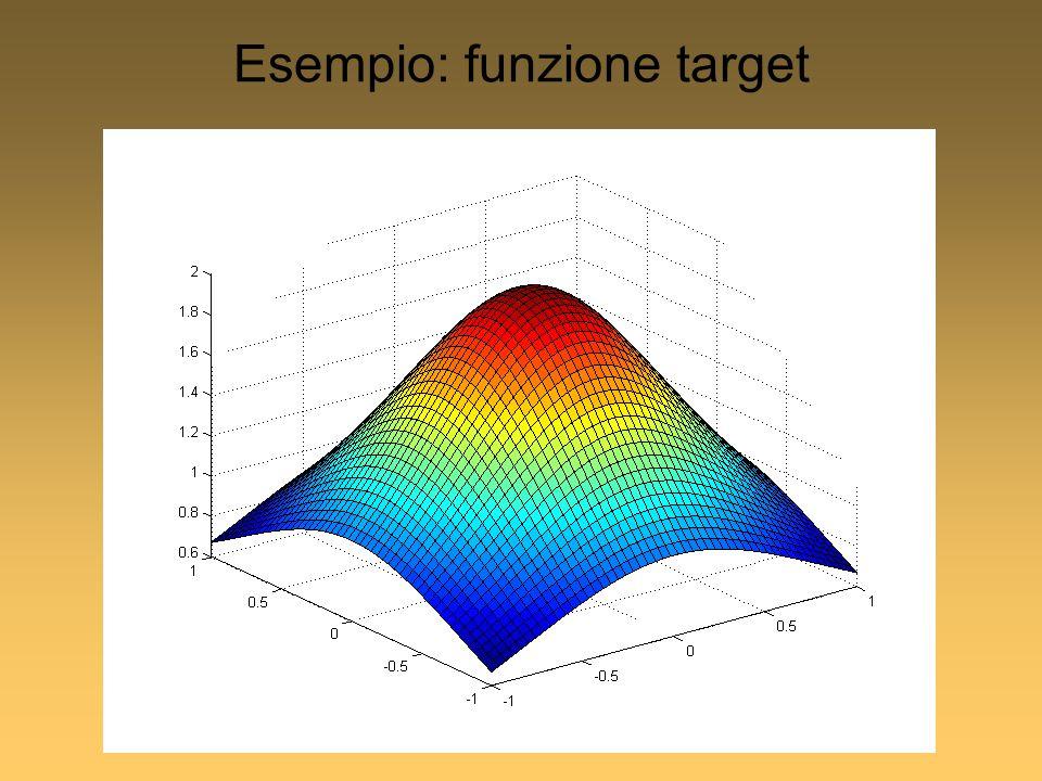 Esempio: funzione target