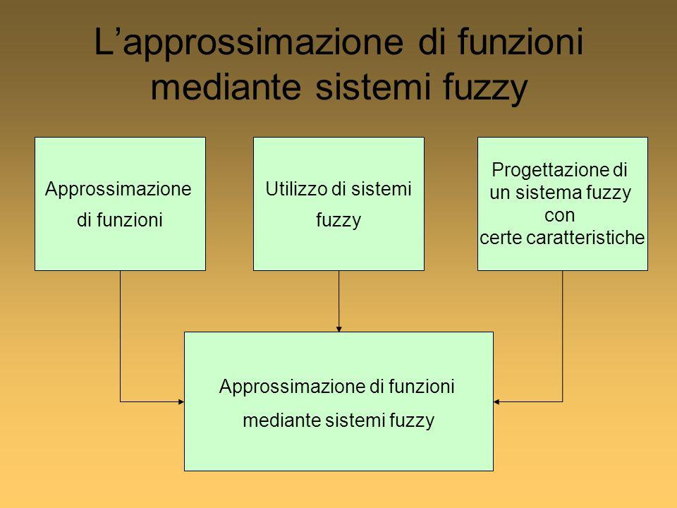 Lapprossimazione di funzioni mediante sistemi fuzzy Approssimazione di funzioni Progettazione di un sistema fuzzy con certe caratteristiche Utilizzo di sistemi fuzzy Approssimazione di funzioni mediante sistemi fuzzy