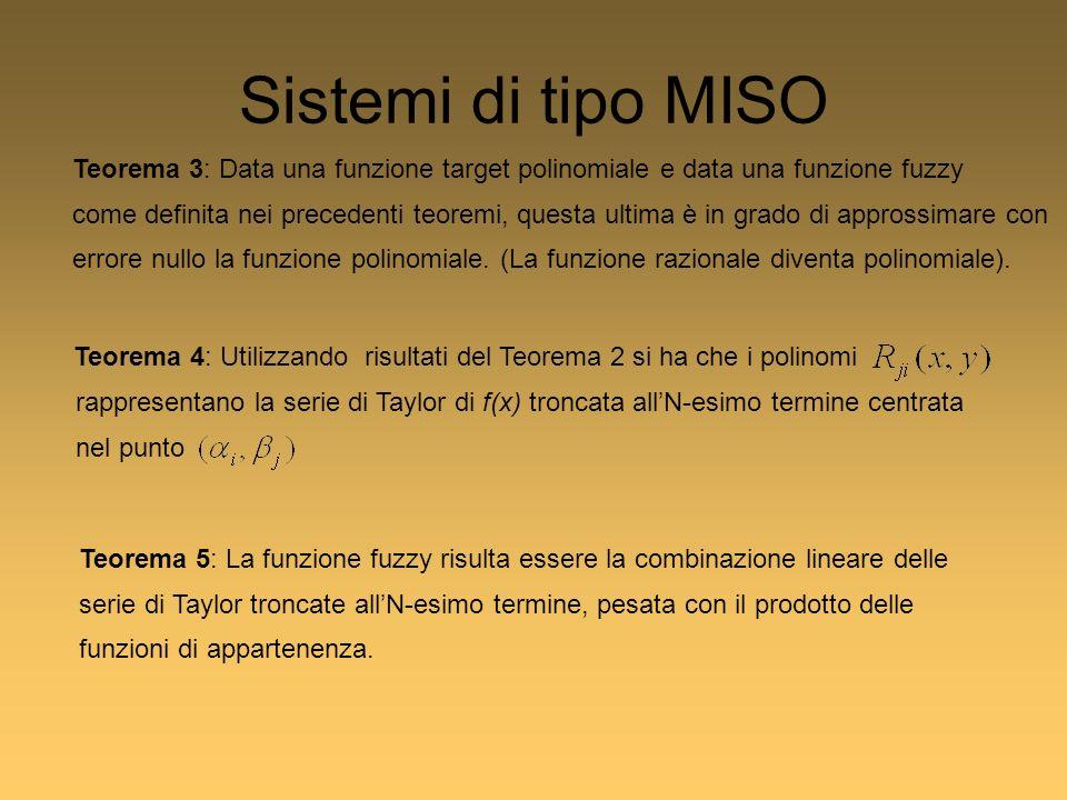 Sistemi di tipo MISO Teorema 3: Data una funzione target polinomiale e data una funzione fuzzy come definita nei precedenti teoremi, questa ultima è in grado di approssimare con errore nullo la funzione polinomiale.