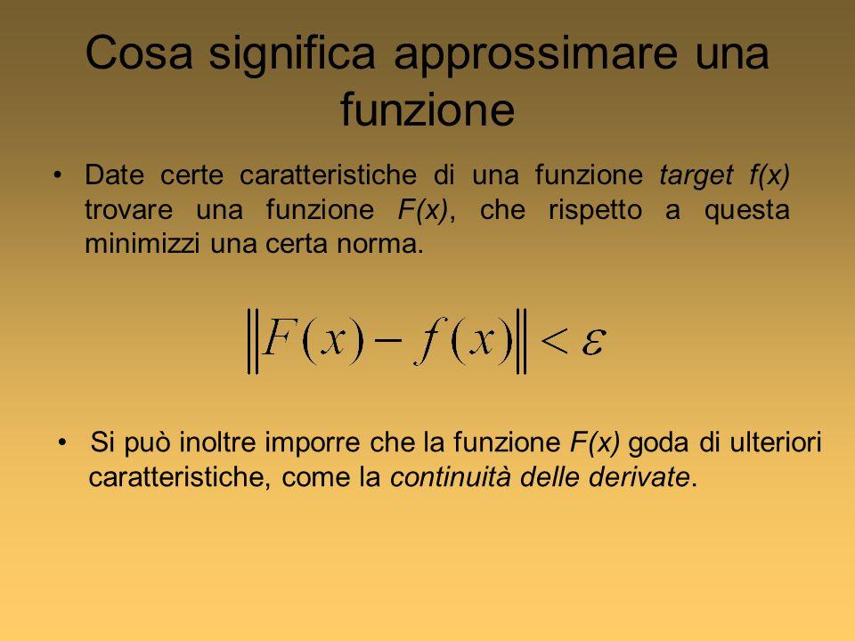 Date certe caratteristiche di una funzione target f(x) trovare una funzione F(x), che rispetto a questa minimizzi una certa norma.