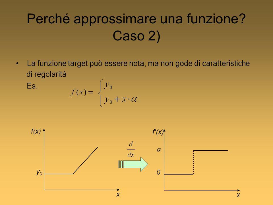 x f(x) y0y0 x f (x) 0 Es.