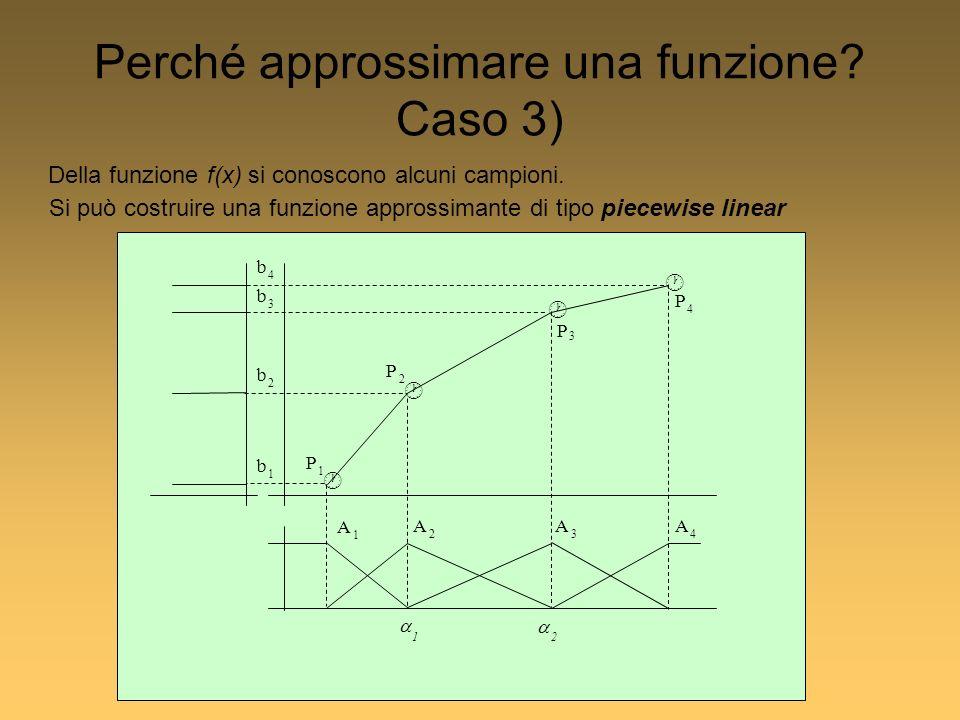 Della funzione f(x) si conoscono alcuni campioni.