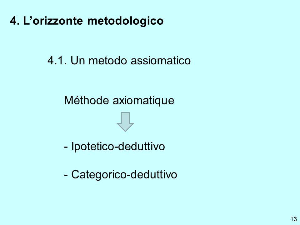 13 4. Lorizzonte metodologico 4.1. Un metodo assiomatico Méthode axiomatique - Ipotetico-deduttivo - Categorico-deduttivo