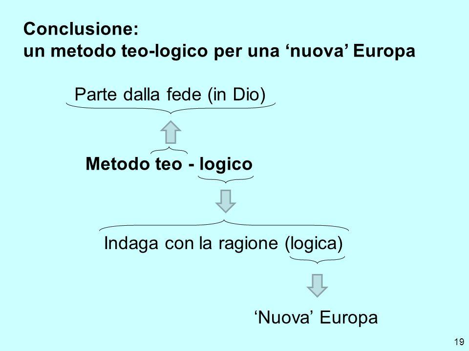 19 Conclusione: un metodo teo-logico per una nuova Europa Metodo teo - logico Parte dalla fede (in Dio) Indaga con la ragione (logica) Nuova Europa