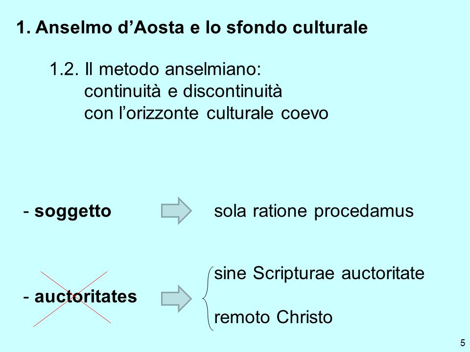 5 1. Anselmo dAosta e lo sfondo culturale - auctoritates - soggetto 1.2. Il metodo anselmiano: continuità e discontinuità con lorizzonte culturale coe