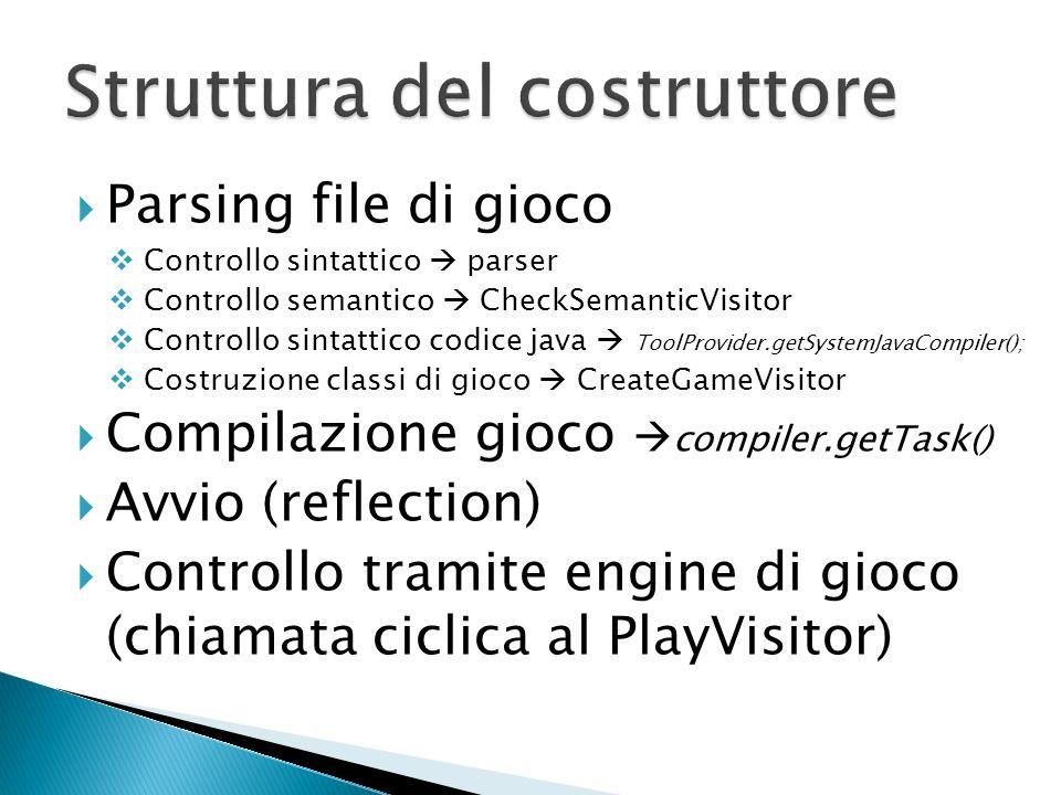 Parsing file di gioco Controllo sintattico parser Controllo semantico CheckSemanticVisitor Controllo sintattico codice java ToolProvider.getSystemJavaCompiler(); Costruzione classi di gioco CreateGameVisitor Compilazione gioco compiler.getTask() Avvio (reflection) Controllo tramite engine di gioco (chiamata ciclica al PlayVisitor)