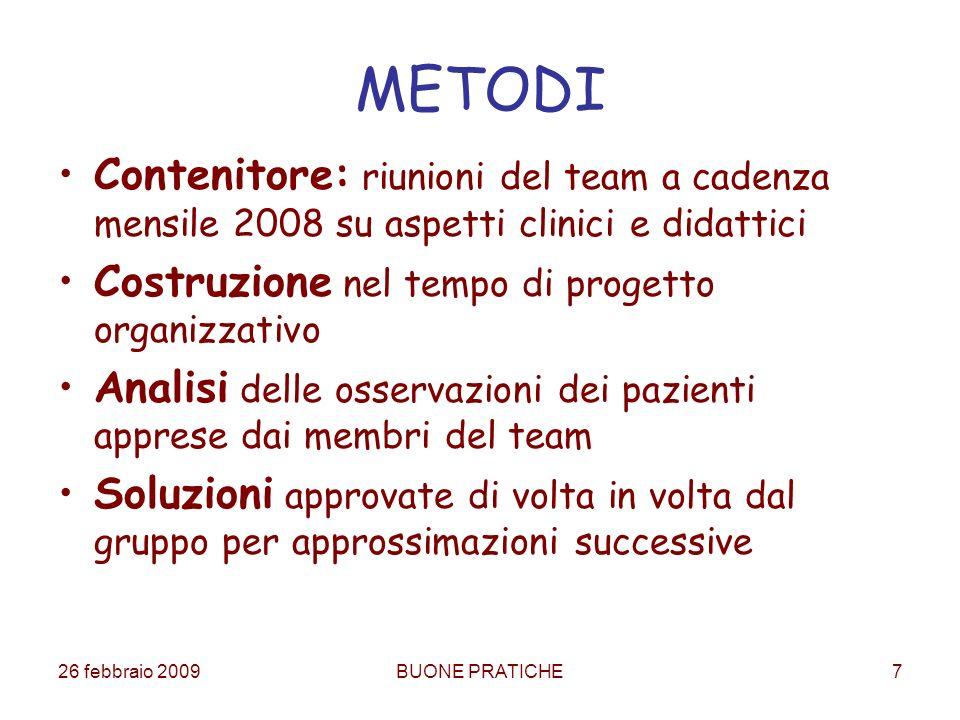 26 febbraio 2009BUONE PRATICHE7 METODI Contenitore: riunioni del team a cadenza mensile 2008 su aspetti clinici e didattici Costruzione nel tempo di p