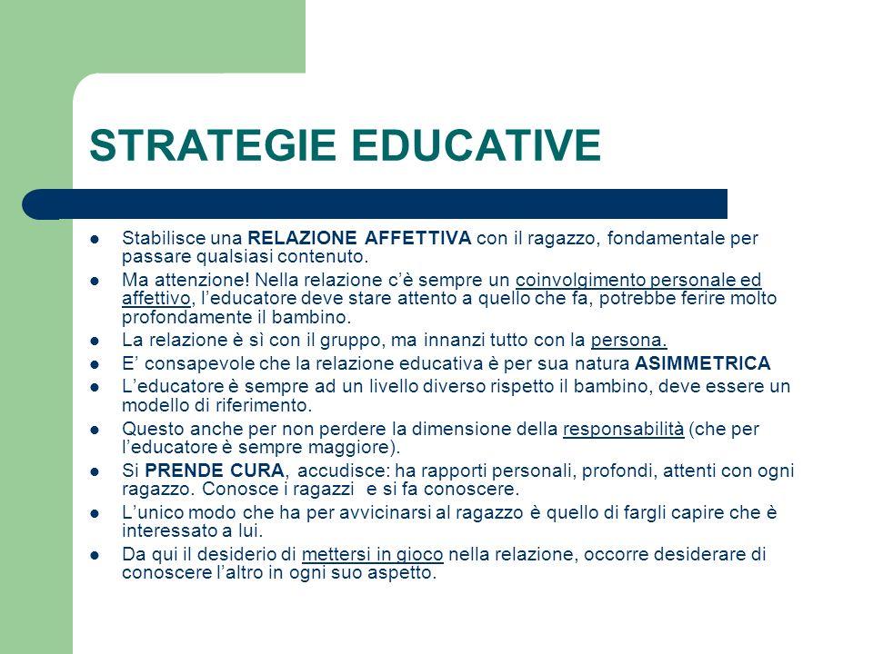 STRATEGIE EDUCATIVE Stabilisce una RELAZIONE AFFETTIVA con il ragazzo, fondamentale per passare qualsiasi contenuto.
