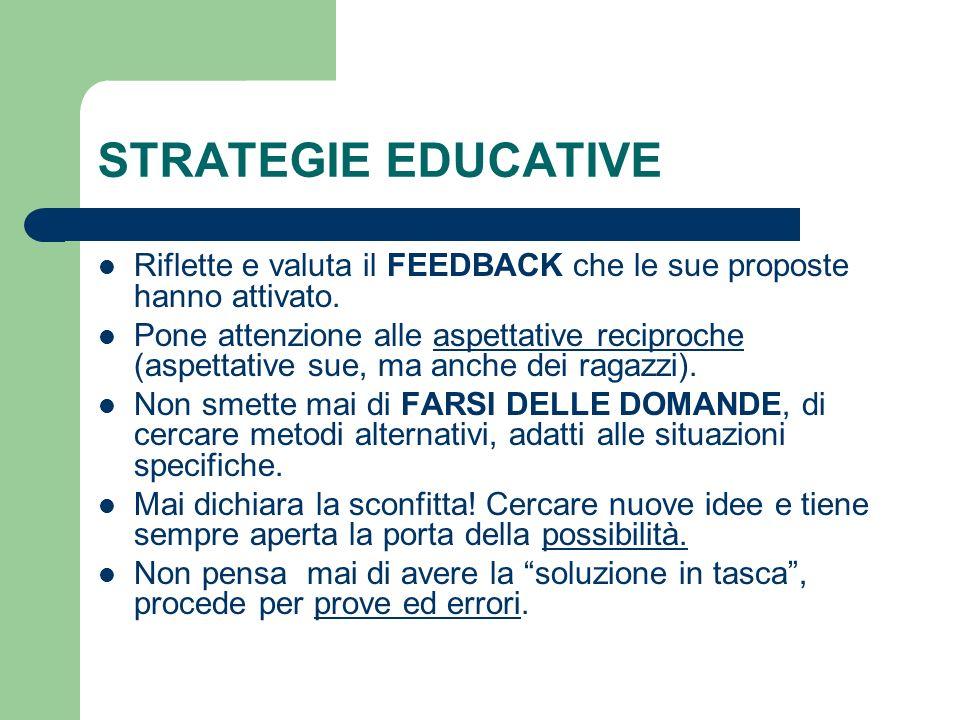 STRATEGIE EDUCATIVE Riflette e valuta il FEEDBACK che le sue proposte hanno attivato.