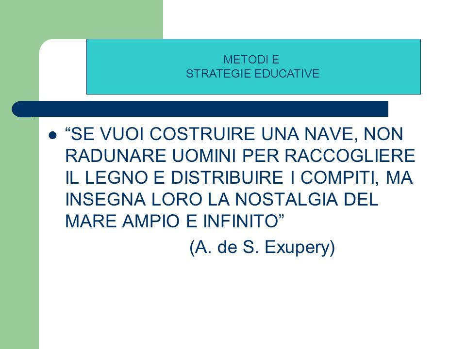 Premessa 1: Il metodo e la strategie educative funzionano se… ESISTE UN PROGETTO EDUCATIVO PROGETTO: gettare avanti unidea METODI E STRATEGIE EDUCATIVE