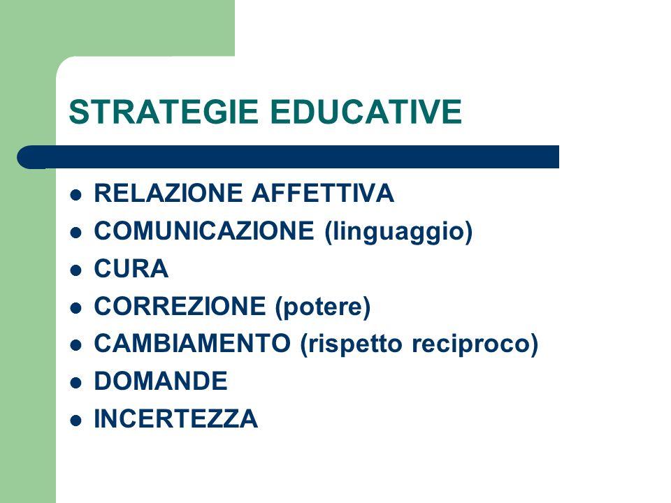 STRATEGIE EDUCATIVE RELAZIONE AFFETTIVA COMUNICAZIONE (linguaggio) CURA CORREZIONE (potere) CAMBIAMENTO (rispetto reciproco) DOMANDE INCERTEZZA