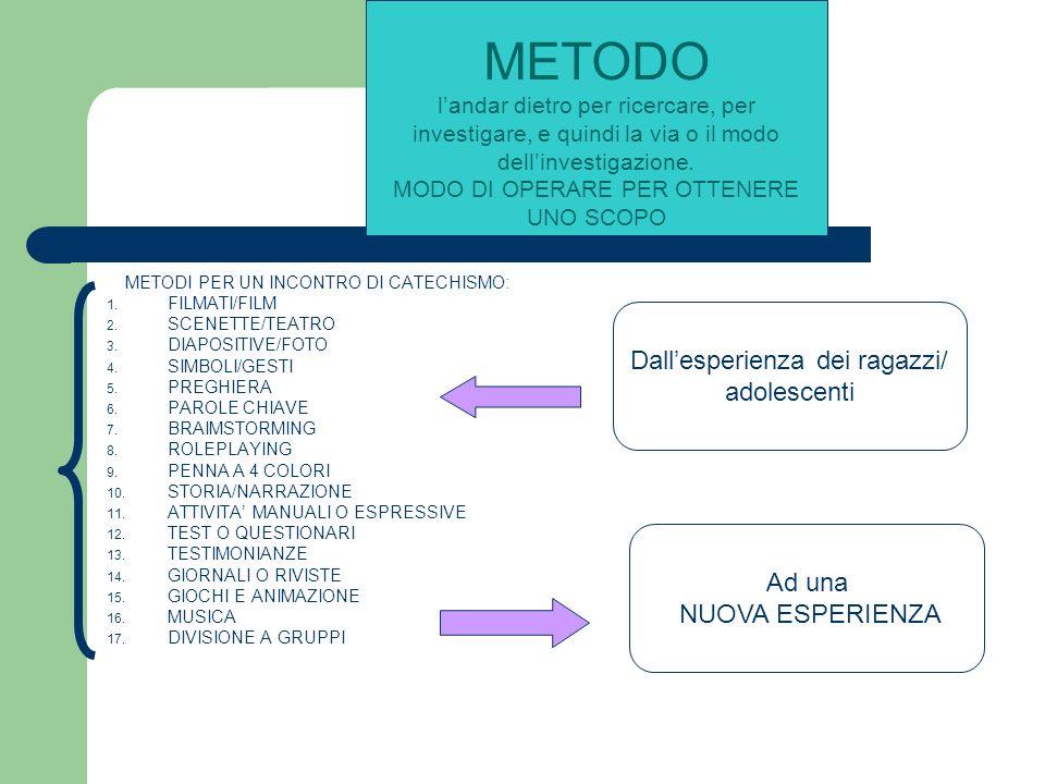 METODI PER UN INCONTRO DI CATECHISMO: 1. FILMATI/FILM 2.