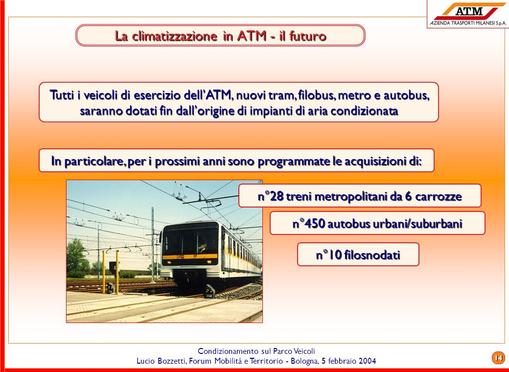 13 Condizionamento sul Parco Veicoli Lucio Bozzetti, Forum Mobilità e Territorio - Bologna, 5 febbraio 2004 La climatizzazione in ATM – il presente An