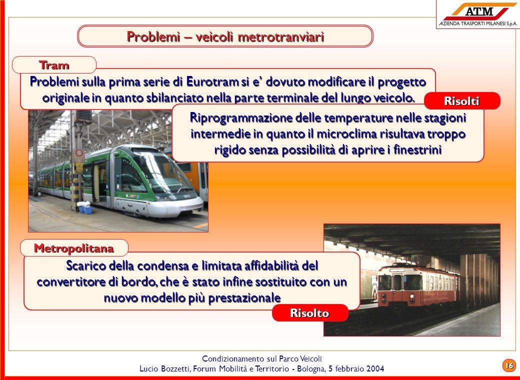 15 Condizionamento sul Parco Veicoli Lucio Bozzetti, Forum Mobilità e Territorio - Bologna, 5 febbraio 2004 La climatizzazione e il servizio quotidian