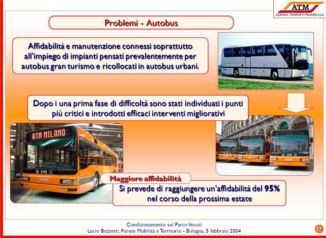 16 Condizionamento sul Parco Veicoli Lucio Bozzetti, Forum Mobilità e Territorio - Bologna, 5 febbraio 2004 Problemi – veicoli metrotranviari Problemi
