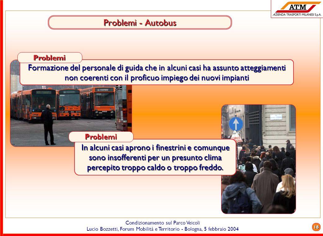 17 Condizionamento sul Parco Veicoli Lucio Bozzetti, Forum Mobilità e Territorio - Bologna, 5 febbraio 2004 Problemi - Autobus Affidabilità e manutenz