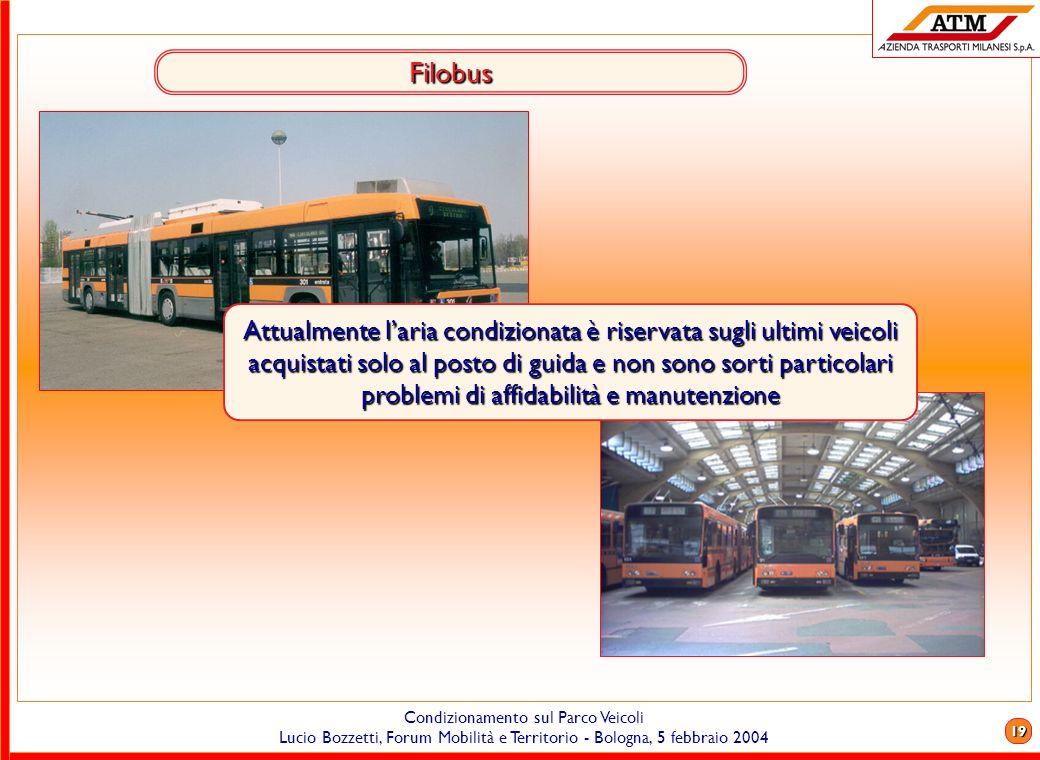 18 Condizionamento sul Parco Veicoli Lucio Bozzetti, Forum Mobilità e Territorio - Bologna, 5 febbraio 2004 Problemi - Autobus Formazione del personal