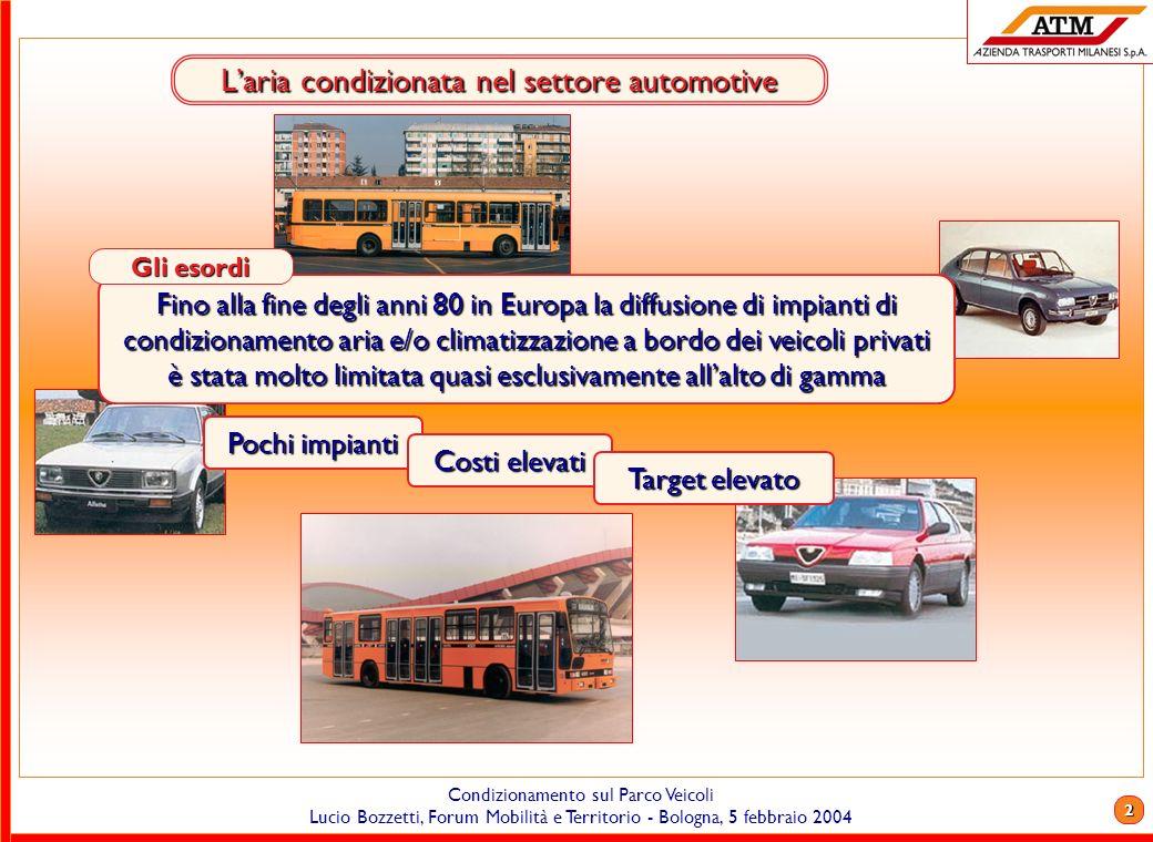 1 Condizionamento sul Parco Veicoli Azienda Trasporti Milanesi S.p.A. Lucio Bozzetti Direttore Divisione Officine A.T.M. S.p.A. Forum Mobilità e Terri