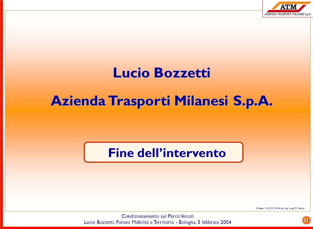 20 Condizionamento sul Parco Veicoli Lucio Bozzetti, Forum Mobilità e Territorio - Bologna, 5 febbraio 2004 Conclusione Si ritiene che i sistemi di co