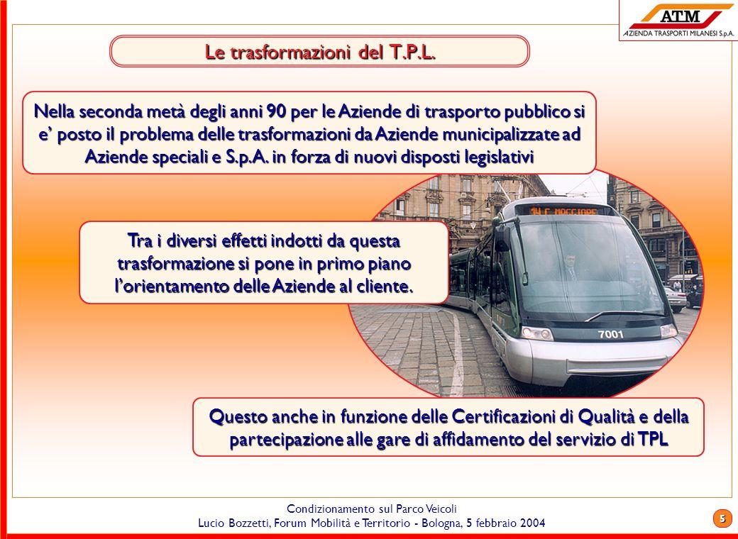 4 Condizionamento sul Parco Veicoli Lucio Bozzetti, Forum Mobilità e Territorio - Bologna, 5 febbraio 2004 Laria condizionata nel settore automotive N