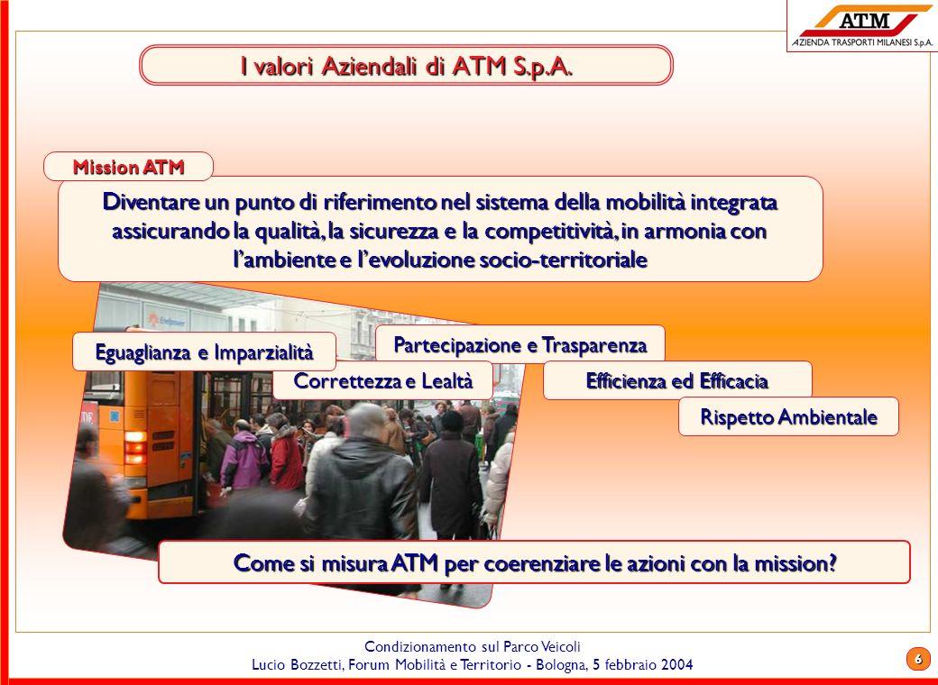 5 Condizionamento sul Parco Veicoli Lucio Bozzetti, Forum Mobilità e Territorio - Bologna, 5 febbraio 2004 Le trasformazioni del T.P.L. Nella seconda