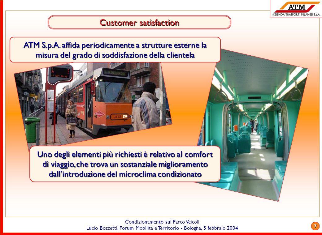 6 Condizionamento sul Parco Veicoli Lucio Bozzetti, Forum Mobilità e Territorio - Bologna, 5 febbraio 2004 I valori Aziendali di ATM S.p.A. Diventare