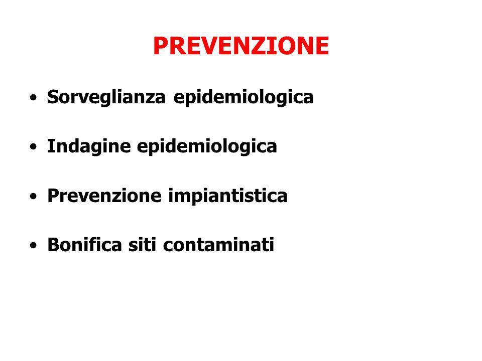 PREVENZIONE Sorveglianza epidemiologica Indagine epidemiologica Prevenzione impiantistica Bonifica siti contaminati