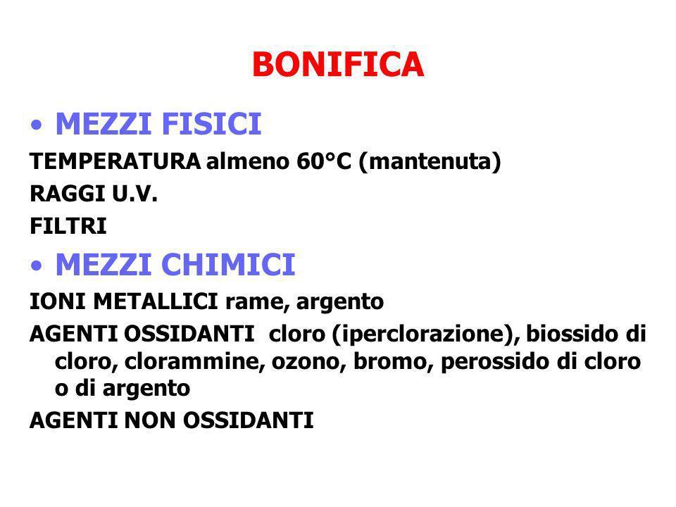 BONIFICA MEZZI FISICI TEMPERATURA almeno 60°C (mantenuta) RAGGI U.V. FILTRI MEZZI CHIMICI IONI METALLICI rame, argento AGENTI OSSIDANTI cloro (iperclo