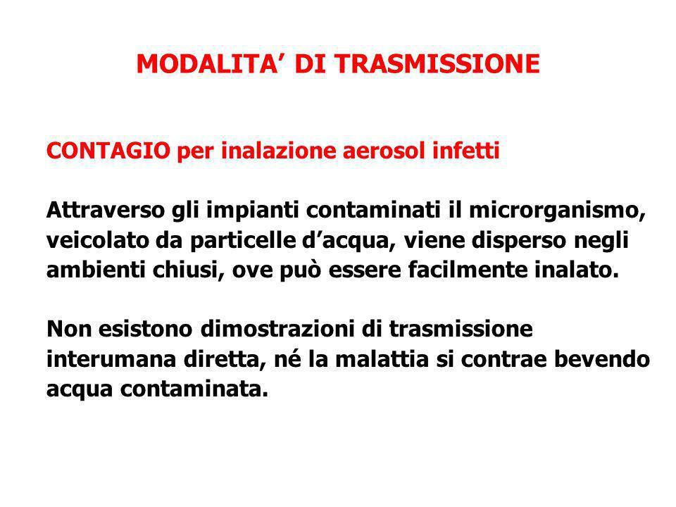 MODALITA DI TRASMISSIONE CONTAGIO per inalazione aerosol infetti Attraverso gli impianti contaminati il microrganismo, veicolato da particelle dacqua,