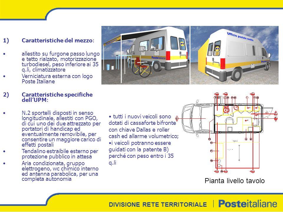 DIVISIONE RETE TERRITORIALE Il servizio interesserà: a)Localizzazione dei mezzi: Centro Servizi effettua monitoraggio costante del posizionamento degli automezzi.