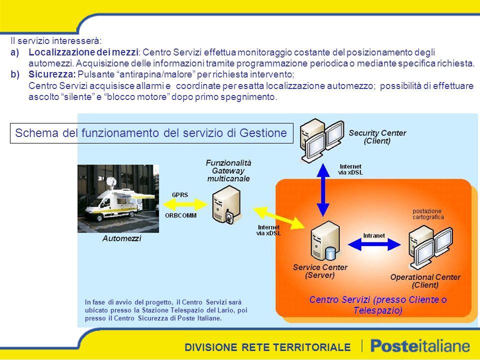 DIVISIONE RETE TERRITORIALE AREE COUNTRY: - Area Country Nord Ovest Filiale di Ivrea (tre UPM) Filiale di Asti Filiale di Vercelli Filiale di Alba -Area Country Centro Filiale di Sassari Filiale di Oristano Filiale di Nuoro Filiale di Cagliari Filiale di Viterbo -Area Country Sud Filiale di Salerno (due UPM) Filiale di Caserta 1 Filiale di Vibo Valentia
