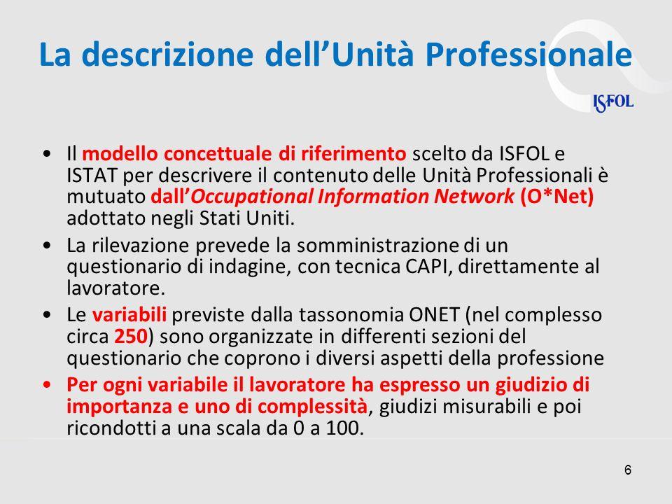 6 La descrizione dellUnità Professionale Il modello concettuale di riferimento scelto da ISFOL e ISTAT per descrivere il contenuto delle Unità Professionali è mutuato dallOccupational Information Network (O*Net) adottato negli Stati Uniti.