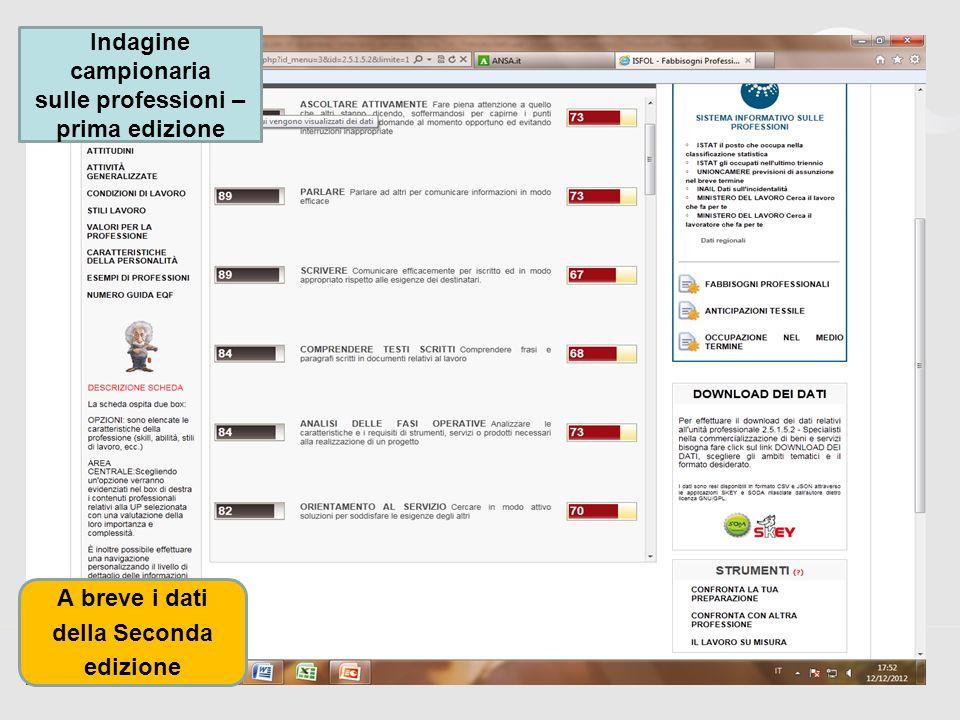Meta-skills delle 10 professioni in ascesa alfanumerichecognitiverelazionali problem solvingtecniche controllo dei sistemi gestione risorse 8.4.2Personale non qualificato addetto ai servizi di pulizia, igienici e di lavanderia 30273521231630 5.1.1Esercenti e addetti alle vendite allingrosso 52495450263551 6.1.5Artigiani ed operai specializzati addetti alla pulizia e alligiene degli edifici 45434256453446 6.2.2Fabbri ferrai costruttori di utensili 45494055513646 2.2.1Ingegneri 78725880516859 8.2.2Personale non qualificato nei servizi turistici 32303325181326 2.5.2Specialisti in scienze giuridiche 69726681194353 2.6.5Altri specialisti delleducazione e della formazione 72817675325761 5.4.1Professioni qualificate nei servizi sanitari 39354842191826 3.3.2Tecnici delle attività finanziarie e assicurative 65646268244254 20 Indagine campionaria sulle professioni – prima edizione
