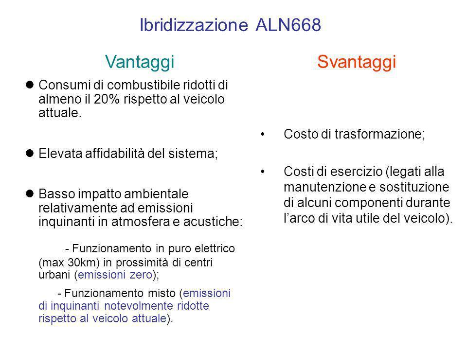 Ibridizzazione ALN668 l Consumi di combustibile ridotti di almeno il 20% rispetto al veicolo attuale. l Elevata affidabilità del sistema; l Basso impa