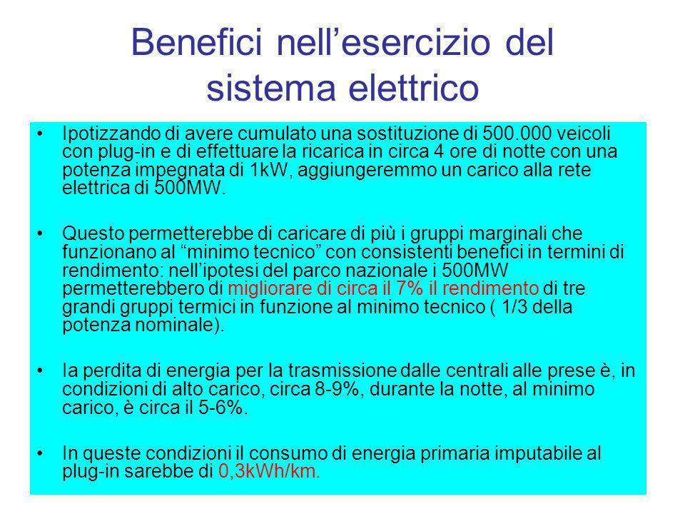 Benefici nellesercizio del sistema elettrico Ipotizzando di avere cumulato una sostituzione di 500.000 veicoli con plug-in e di effettuare la ricarica