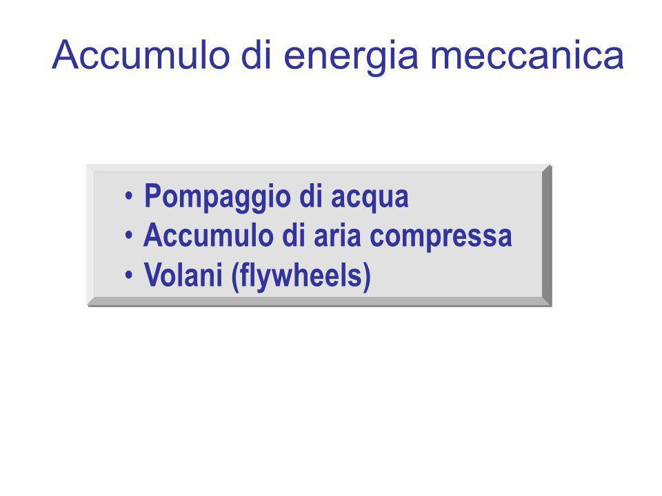 Accumulo di energia meccanica Pompaggio di acqua Accumulo di aria compressa Volani (flywheels) Pompaggio di acqua Accumulo di aria compressa Volani (f