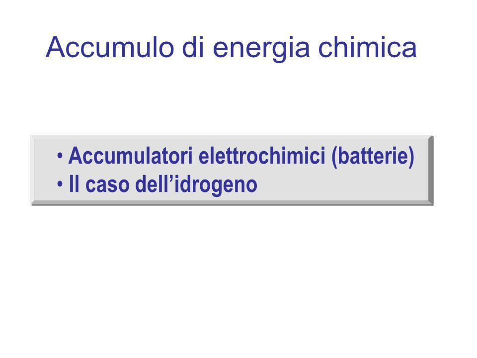 Accumulo di energia chimica Accumulatori elettrochimici (batterie) Il caso dellidrogeno Accumulatori elettrochimici (batterie) Il caso dellidrogeno