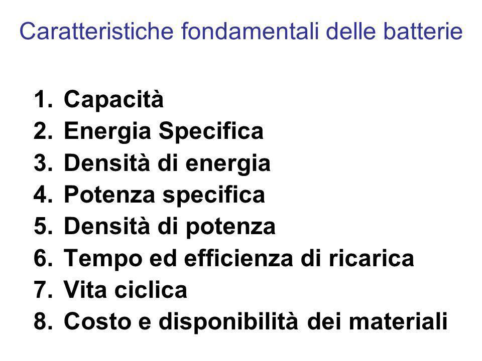 Caratteristiche fondamentali delle batterie 1.Capacità 2.Energia Specifica 3.Densità di energia 4.Potenza specifica 5.Densità di potenza 6.Tempo ed ef