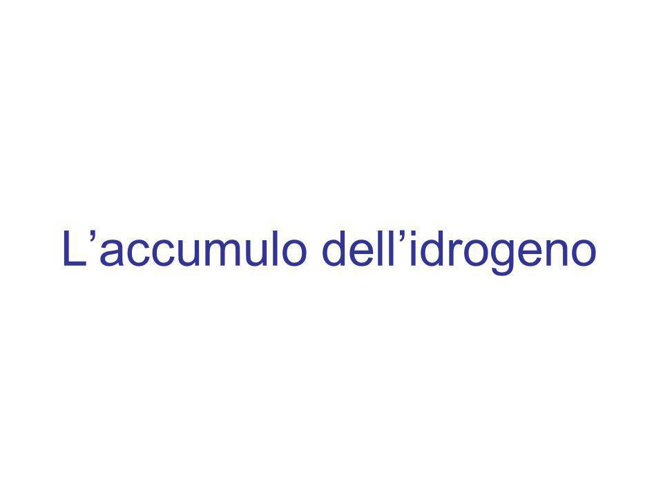 Laccumulo dellidrogeno