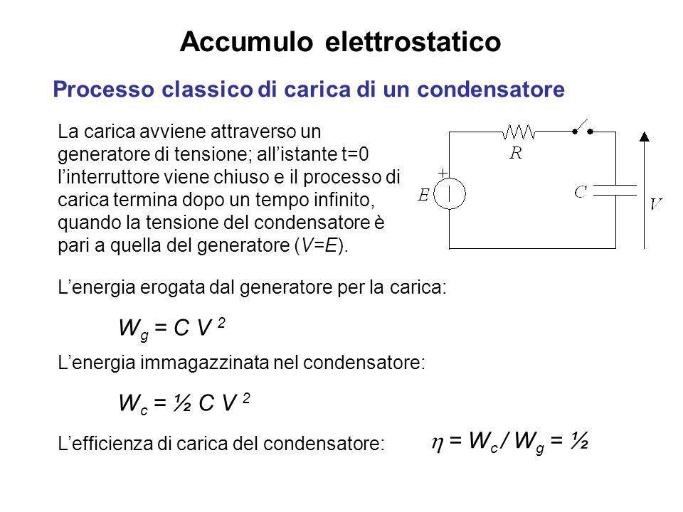 Accumulo elettrostatico Processo classico di carica di un condensatore La carica avviene attraverso un generatore di tensione; allistante t=0 linterru