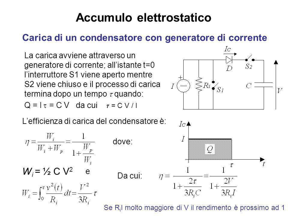 Accumulo elettrostatico Carica di un condensatore con generatore di corrente La carica avviene attraverso un generatore di corrente; allistante t=0 li