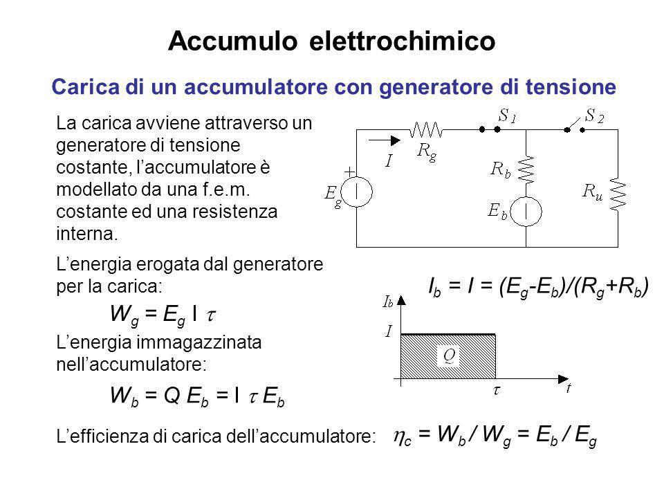 Accumulo elettrochimico Carica di un accumulatore con generatore di tensione La carica avviene attraverso un generatore di tensione costante, laccumul