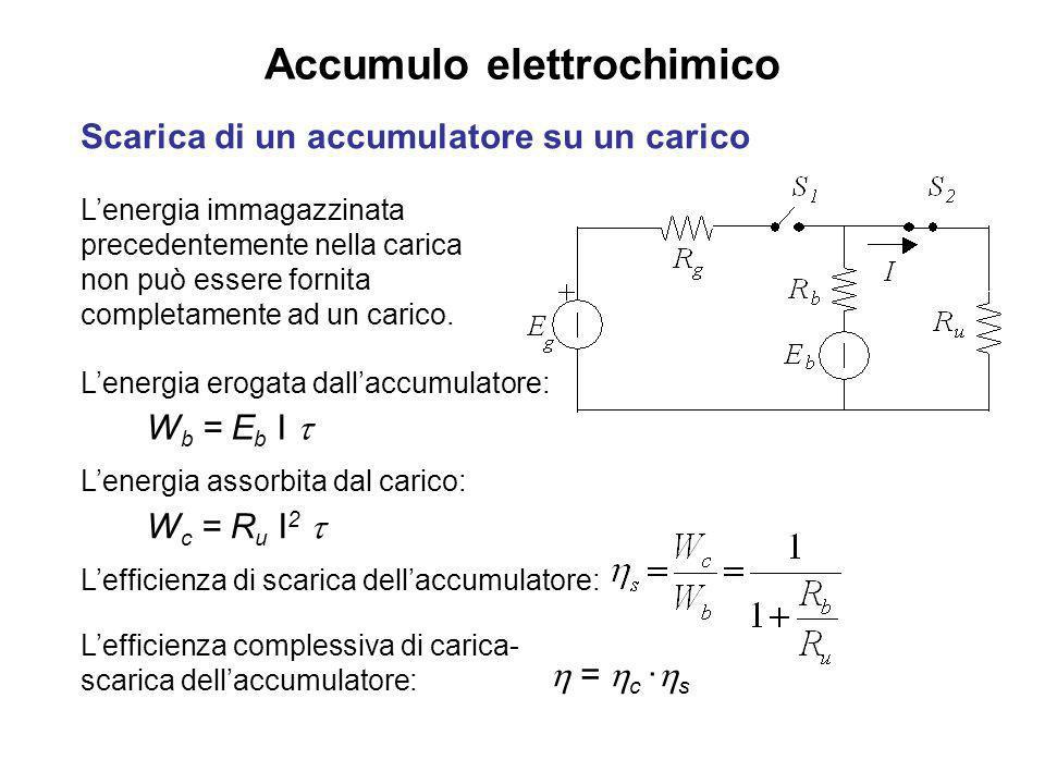 Accumulo elettrochimico Scarica di un accumulatore su un carico Lenergia immagazzinata precedentemente nella carica non può essere fornita completamen