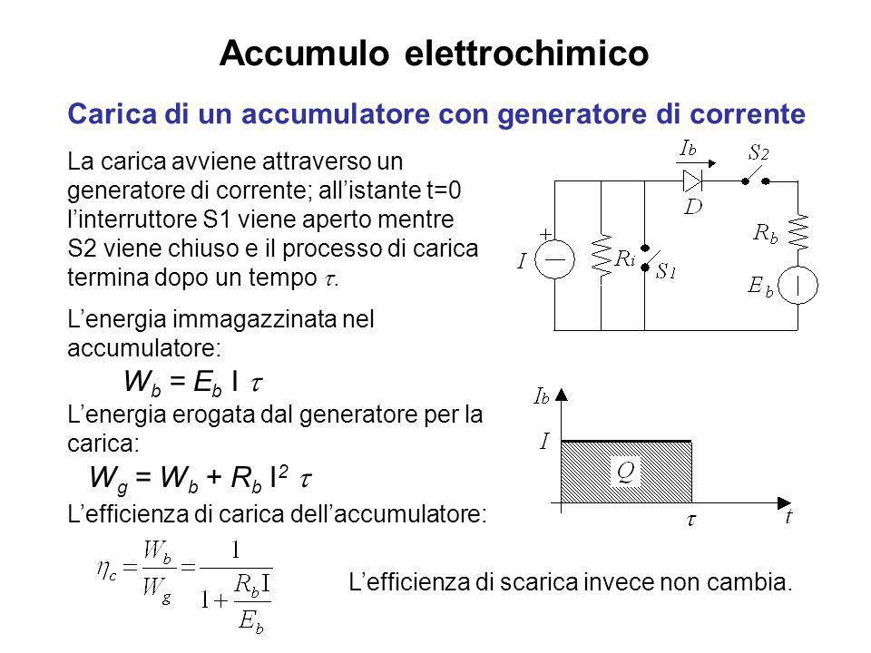Accumulo elettrochimico Carica di un accumulatore con generatore di corrente La carica avviene attraverso un generatore di corrente; allistante t=0 li