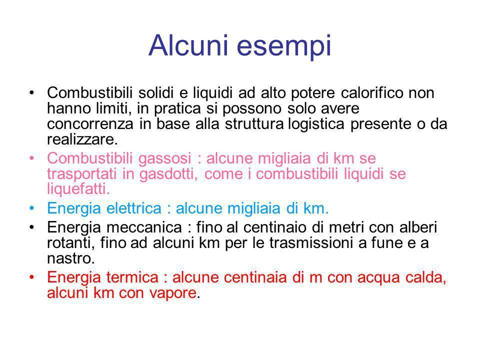 obiettivi ObiettivoFreedomCAR Alanati(futuro) Materiali a base di C (2002) H 2 compresso (2002) 350-700 bar Obiettivo ProgrammaDoE Idruri metallici H 2 compresso Materiali a base di C H 2 liquido Benzina Diesel Idruri chimici /Slurryorganici 0,51 2 510 20 200 100 50 10 20 5 ObiettivoFreedomCAR Alanati(futuro) Materiali a base di C (2002) H 2 compresso (2002) 350-700 bar Obiettivo ProgrammaDoE kg H 2 /m 3 % peso H 2